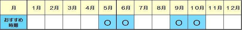%e3%82%af%e3%83%aa%e3%83%94%e3%82%ab%e3%81%8a%e3%81%99%e3%81%99%e3%82%81%e6%99%82%e6%9c%9f