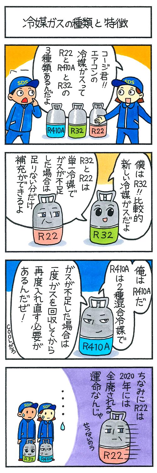 冷媒ガスの種類と特徴